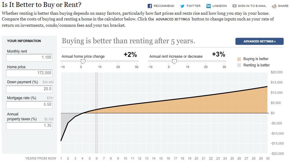 Rent or buy screenshot