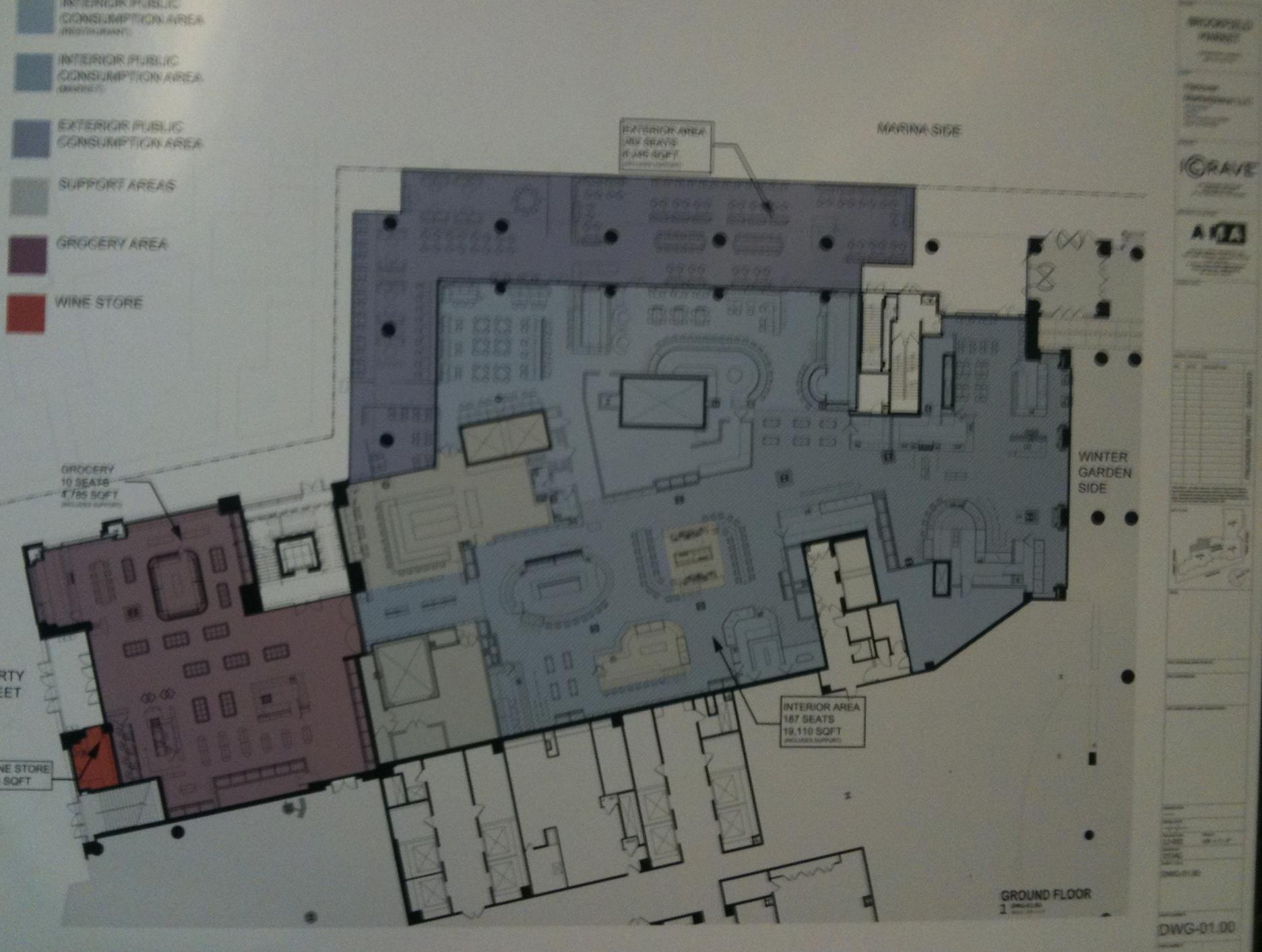 Poulokakos market plan
