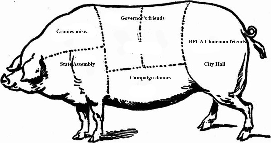 Cuts of Pork BPCA