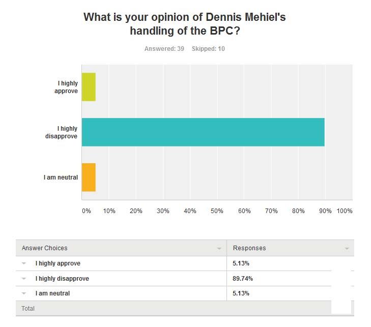 Mehiel approval