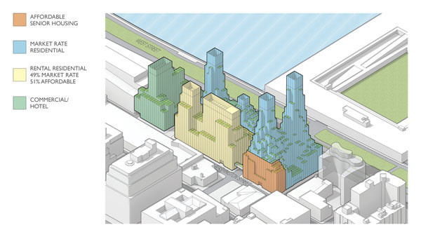 Pier 40 St Johns complex drawings